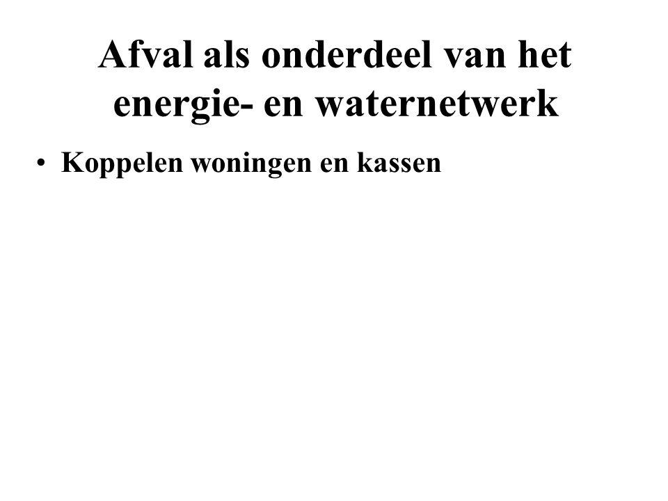 Afval als onderdeel van het energie- en waternetwerk