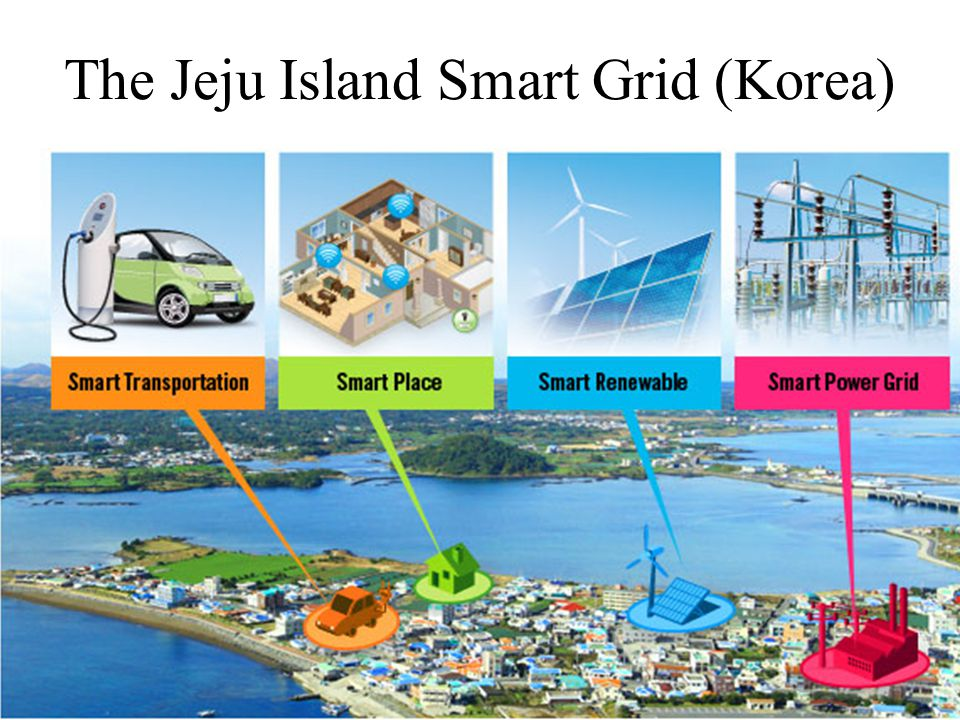 The Jeju Island Smart Grid (Korea)