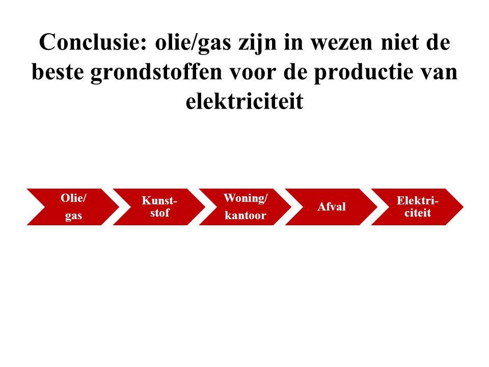 Conclusie: olie/gas zijn in wezen niet de beste grondstoffen voor de productie van elektriciteit