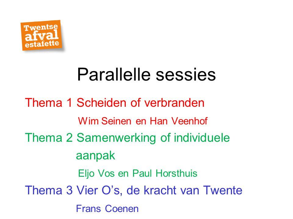 Parallelle sessies Thema 1 Scheiden of verbranden