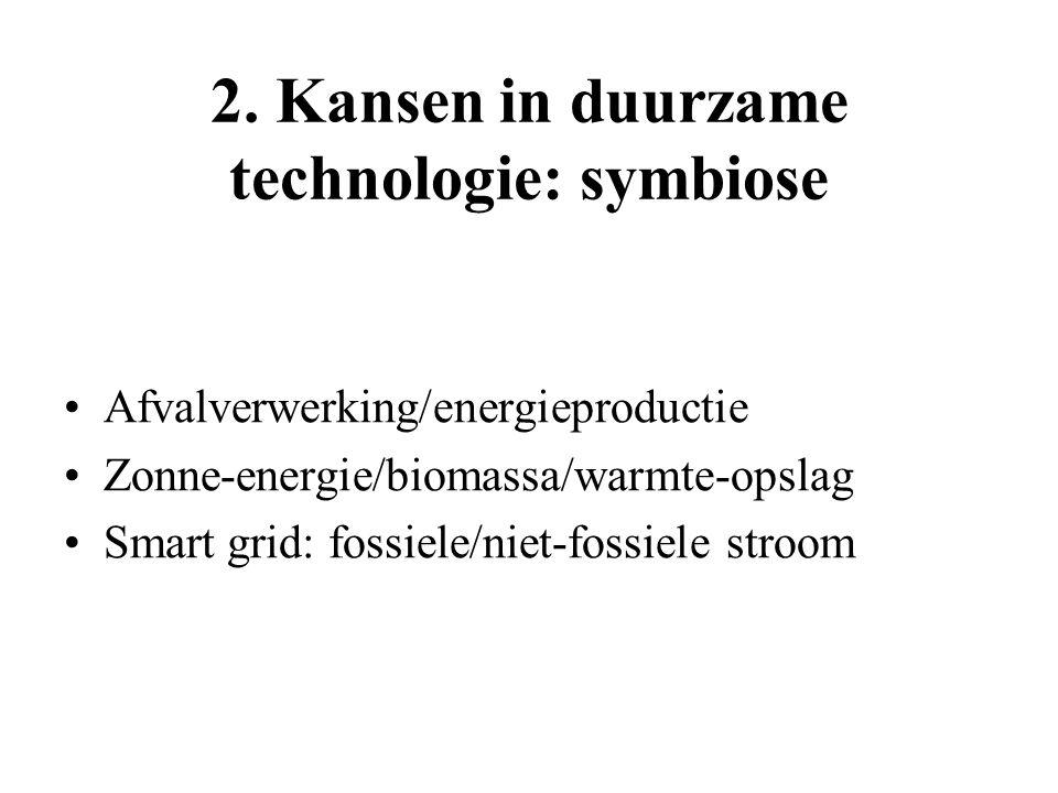 2. Kansen in duurzame technologie: symbiose