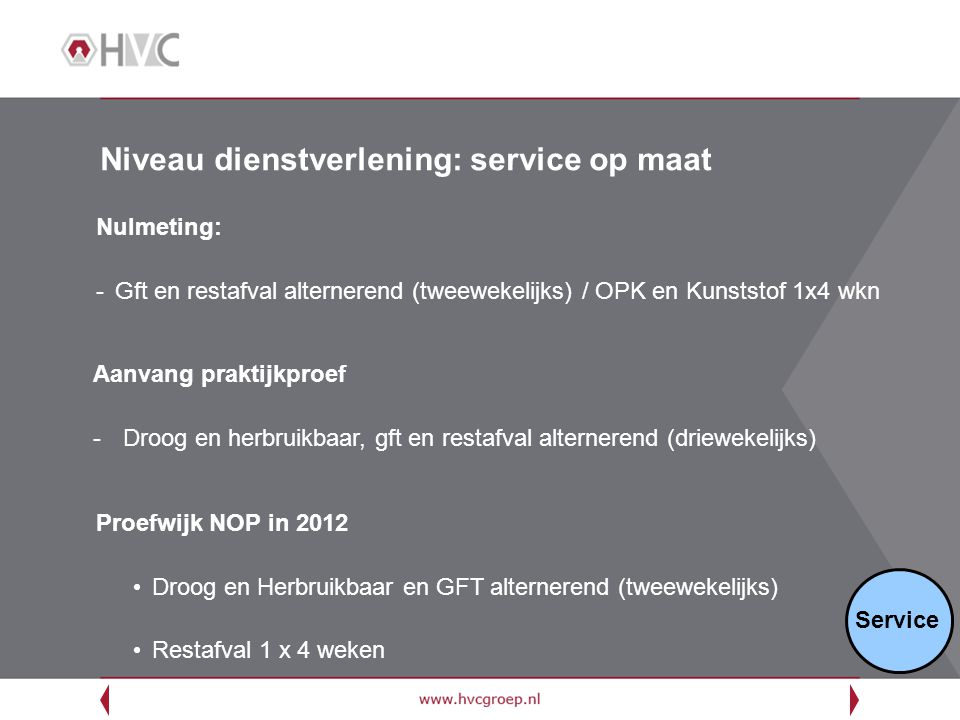Niveau dienstverlening: service op maat