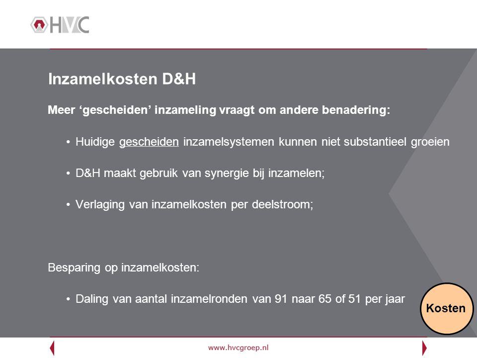 Inzamelkosten D&H Meer 'gescheiden' inzameling vraagt om andere benadering: Huidige gescheiden inzamelsystemen kunnen niet substantieel groeien.