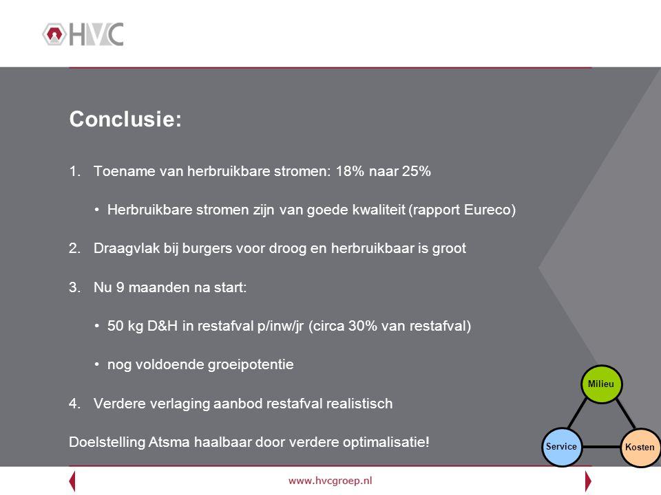 Conclusie: Toename van herbruikbare stromen: 18% naar 25%