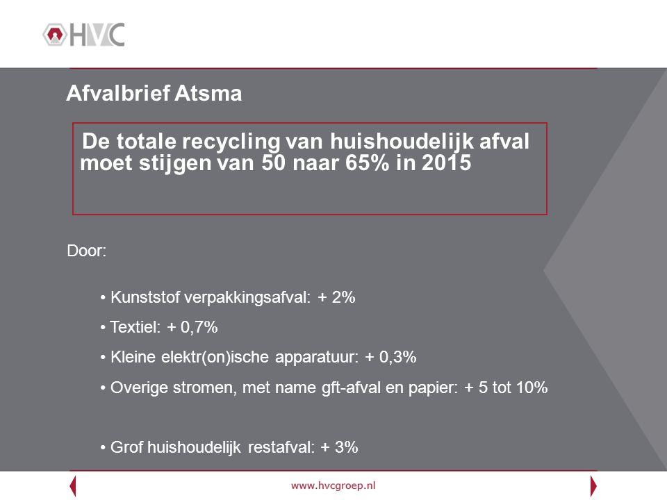 Afvalbrief Atsma De totale recycling van huishoudelijk afval moet stijgen van 50 naar 65% in 2015.