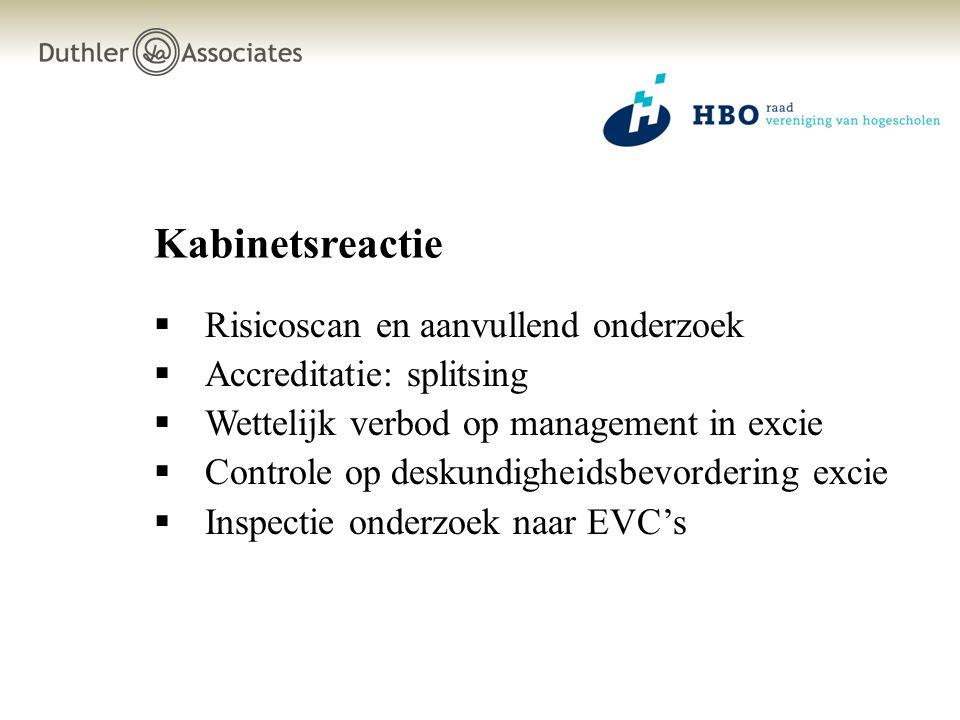 Kabinetsreactie Risicoscan en aanvullend onderzoek