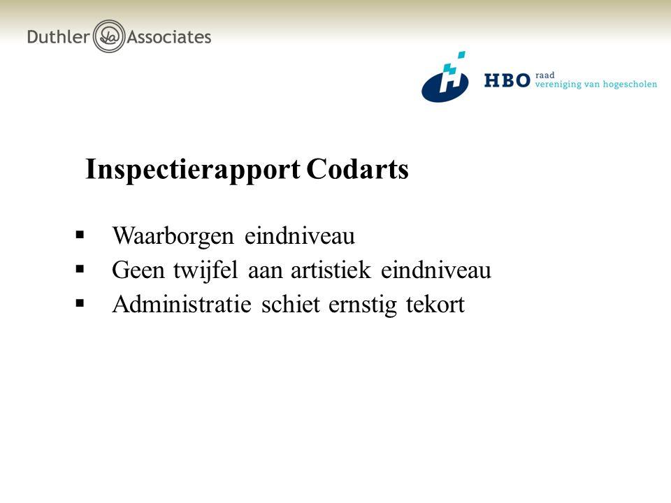 Inspectierapport Codarts