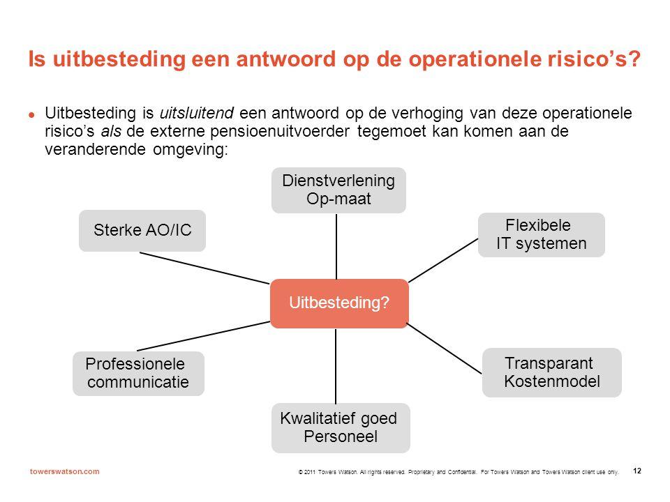Is uitbesteding een antwoord op de operationele risico's