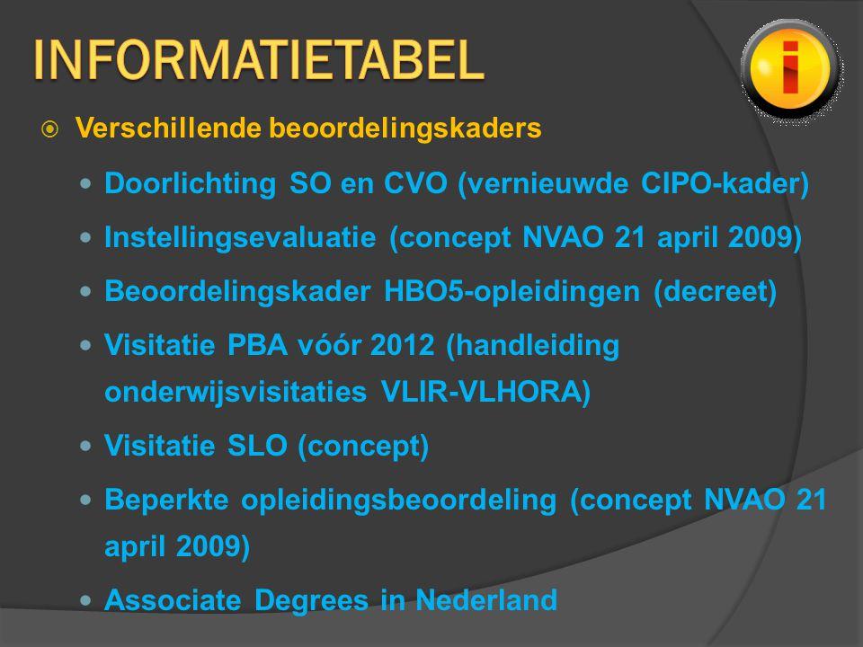 Informatietabel Doorlichting SO en CVO (vernieuwde CIPO-kader)
