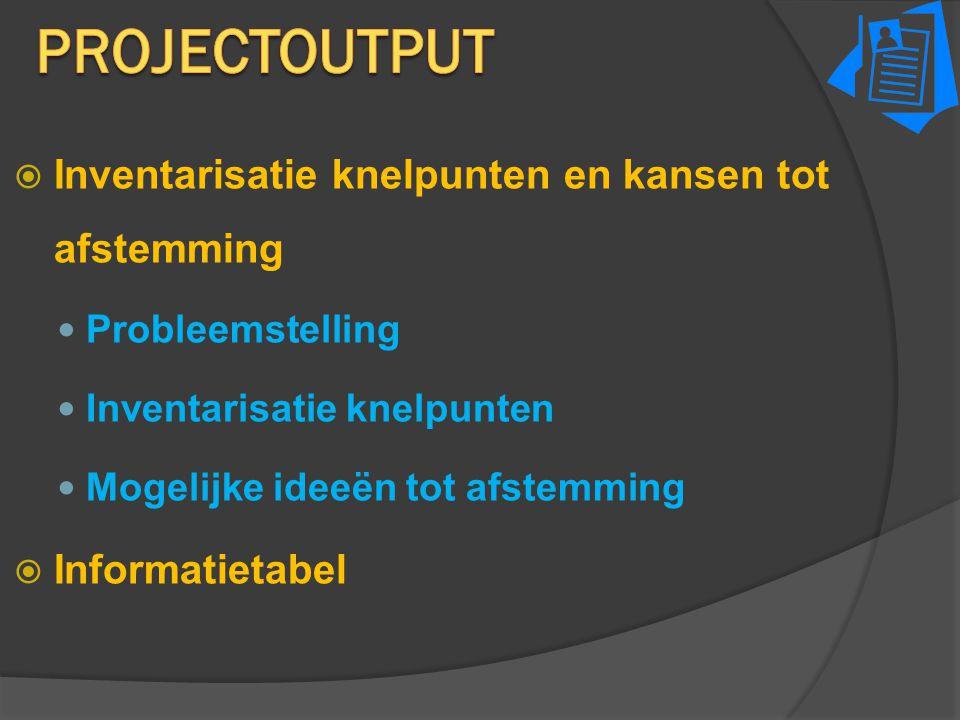 ProjectOUTPUT Inventarisatie knelpunten en kansen tot afstemming