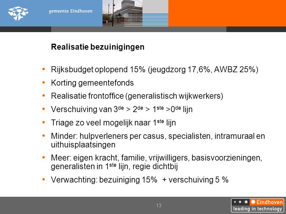 Realisatie bezuinigingen