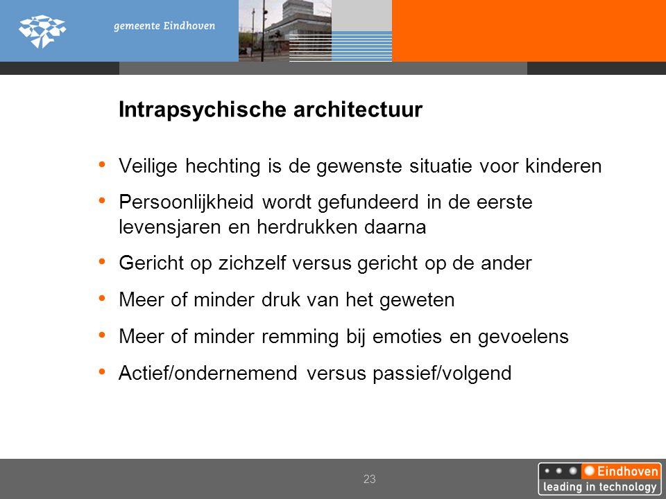 Intrapsychische architectuur
