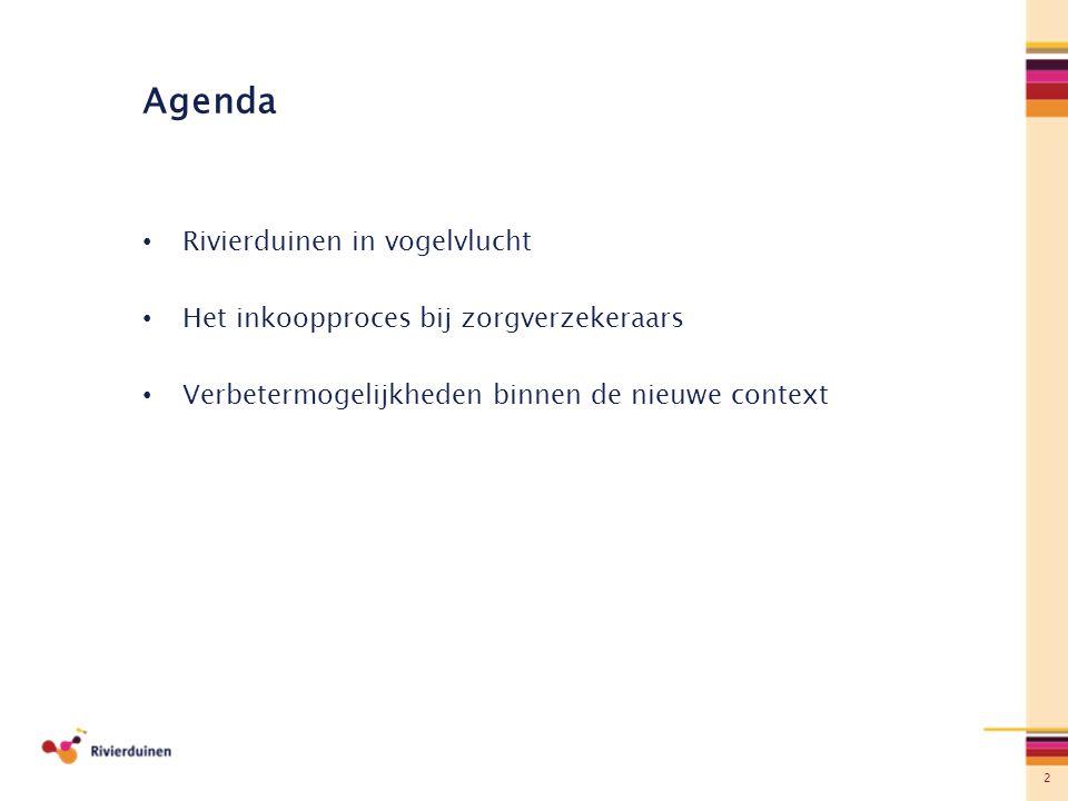 Agenda Rivierduinen in vogelvlucht