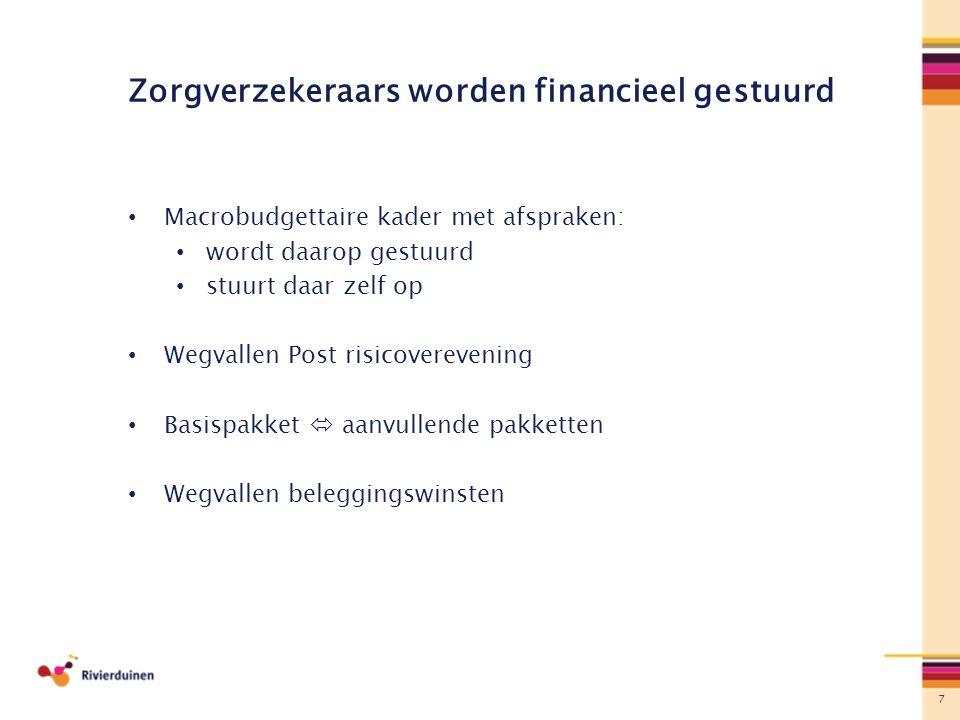 Zorgverzekeraars worden financieel gestuurd