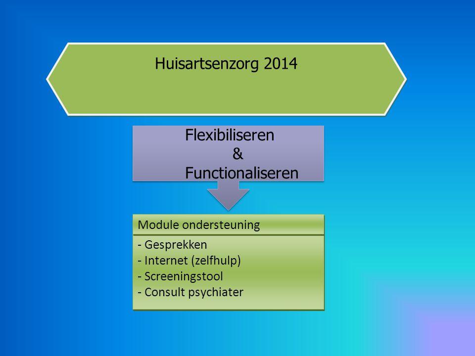 Huisartsenzorg 2014 Flexibiliseren & Functionaliseren