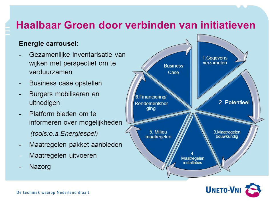 Haalbaar Groen door verbinden van initiatieven