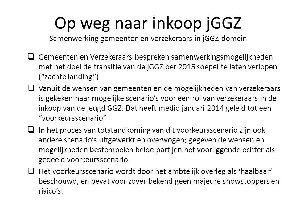 Op weg naar inkoop jGGZ Samenwerking gemeenten en verzekeraars in jGGZ-domein