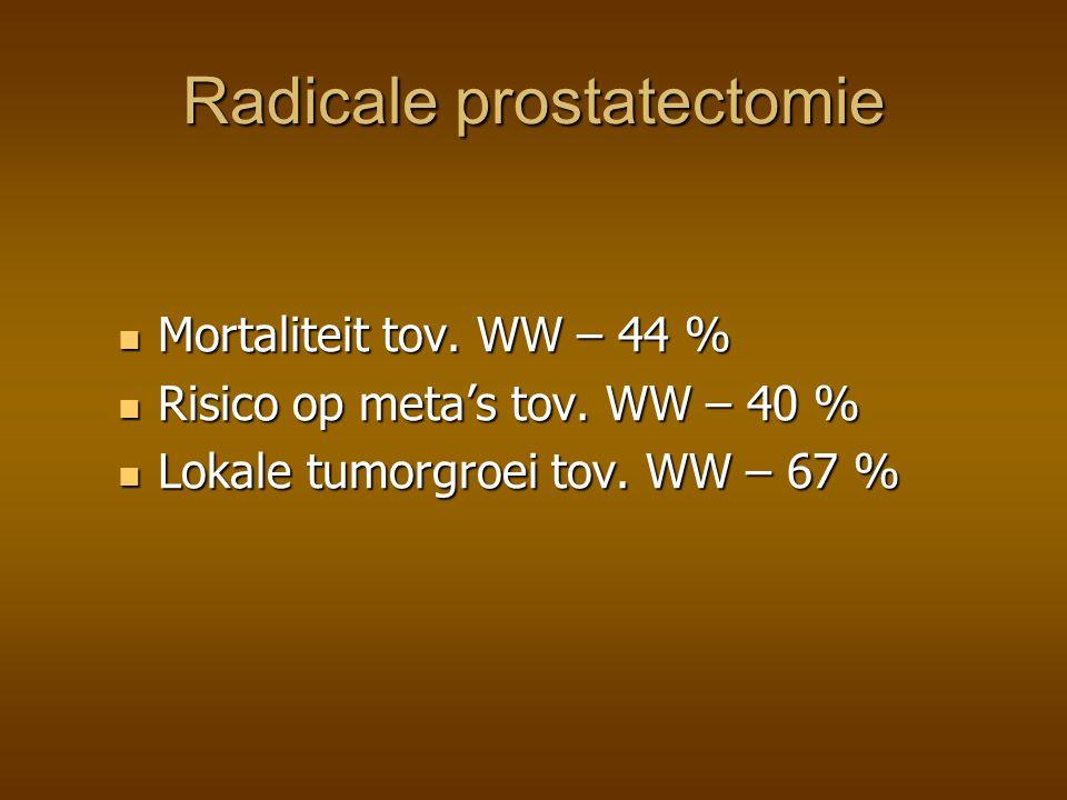 Radicale prostatectomie