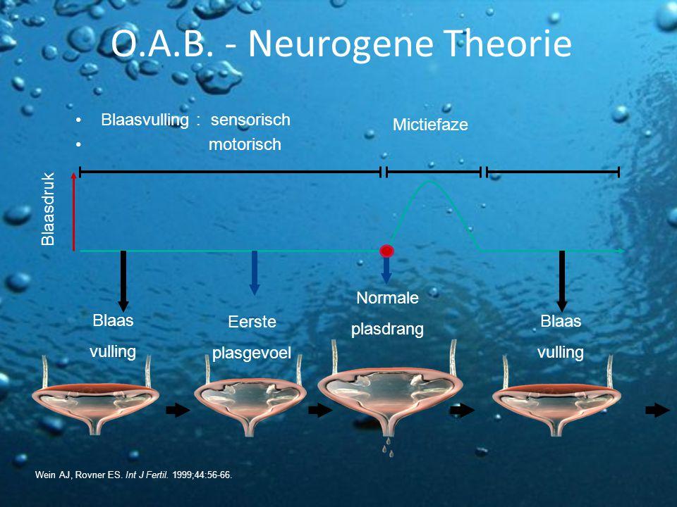 O.A.B. - Neurogene Theorie