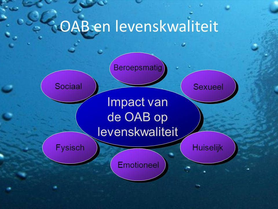 OAB en levenskwaliteit