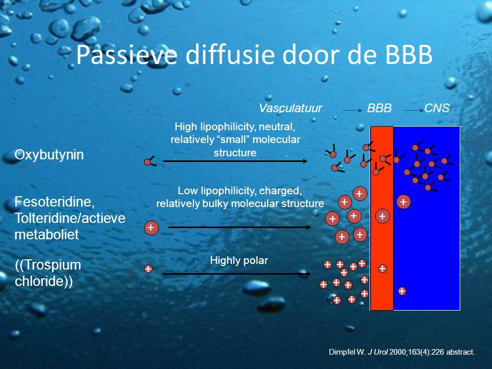 Passieve diffusie door de BBB