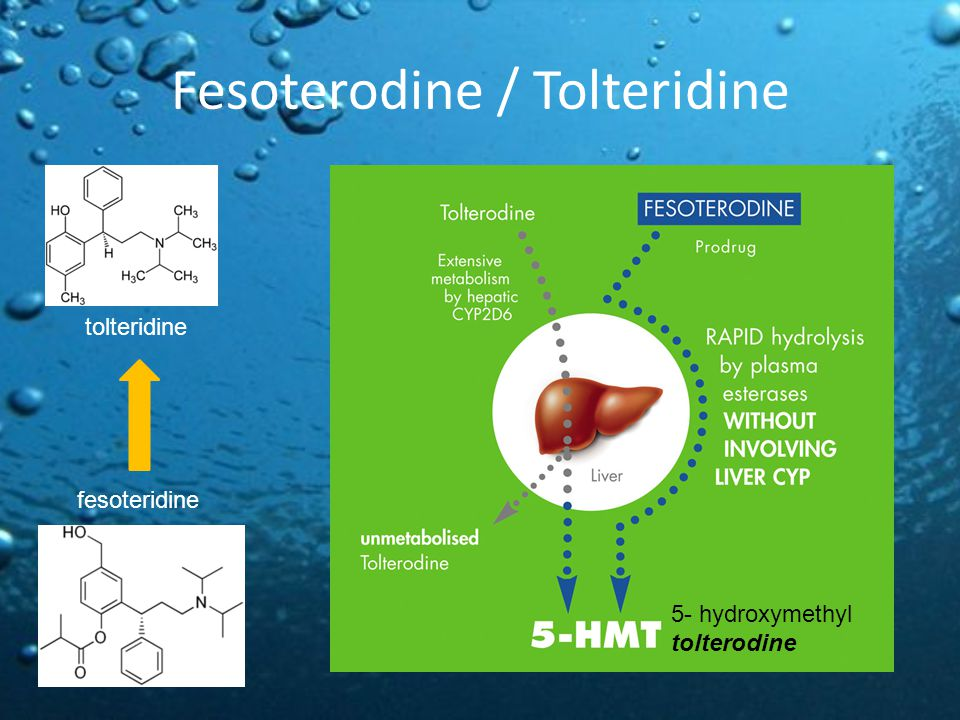 Fesoterodine / Tolteridine