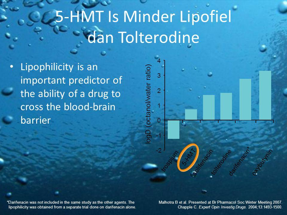 5-HMT Is Minder Lipofiel dan Tolterodine