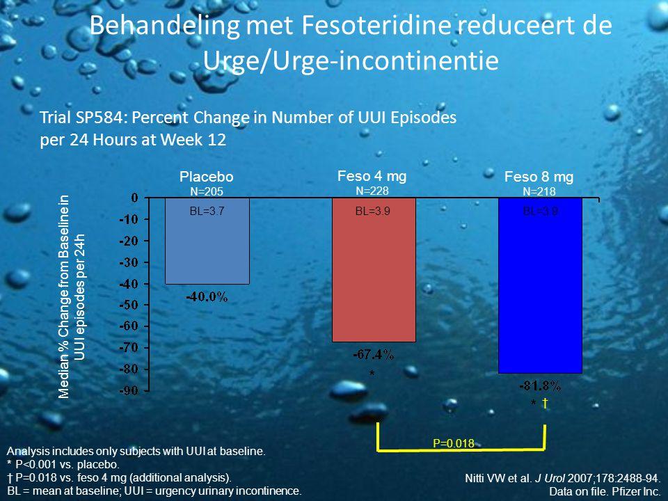 Behandeling met Fesoteridine reduceert de Urge/Urge-incontinentie