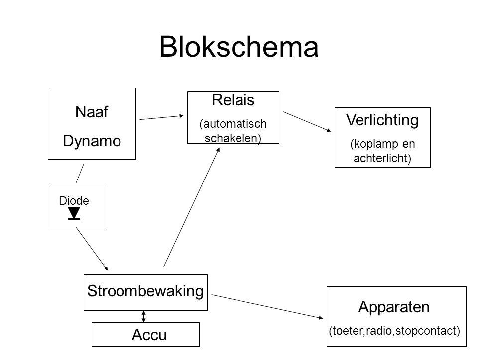 Blokschema Relais Naaf Dynamo Verlichting Stroombewaking Apparaten