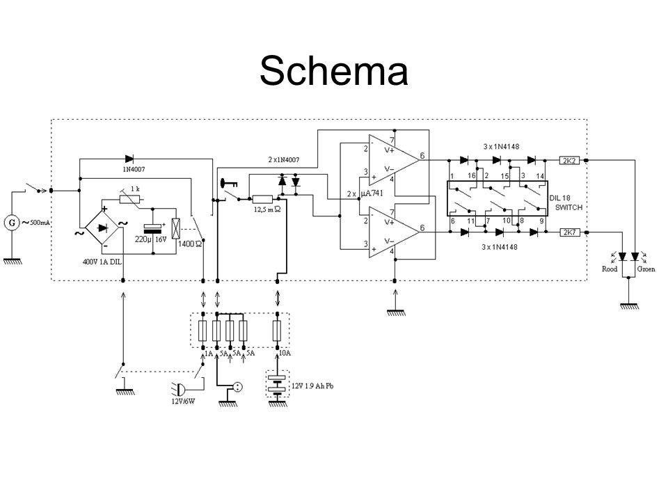 Schema Het schema ---------------