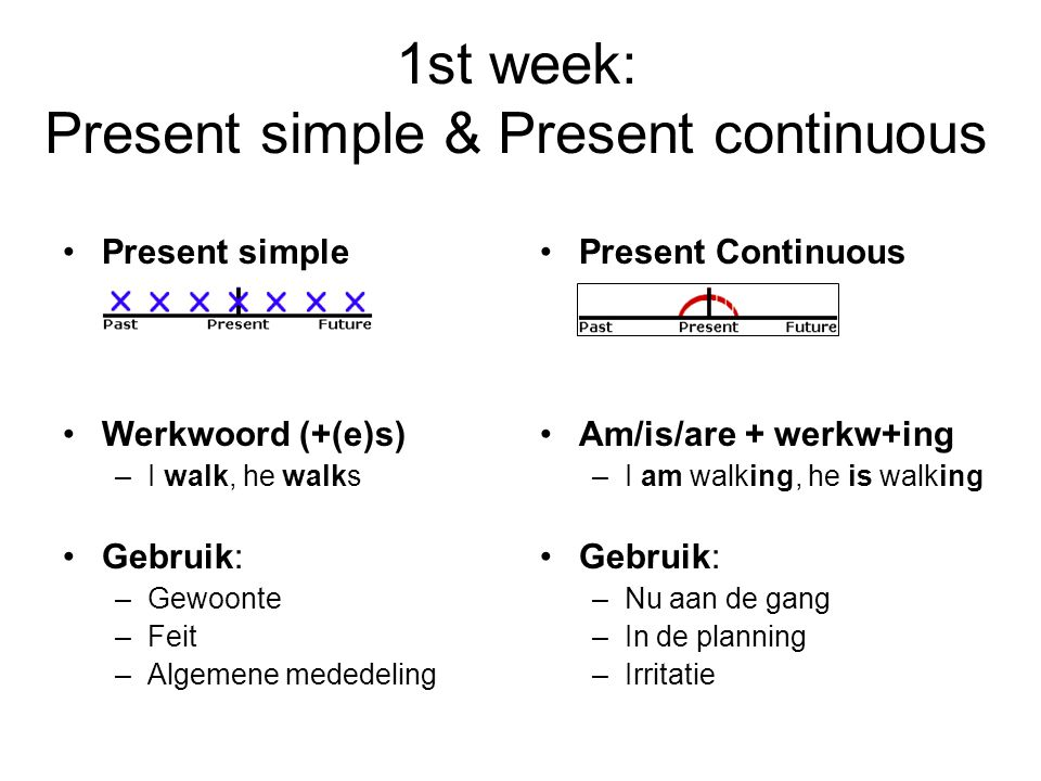 1st week: Present simple & Present continuous