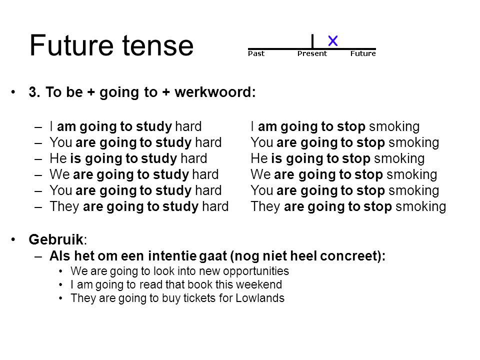 Future tense 3. To be + going to + werkwoord: Gebruik: