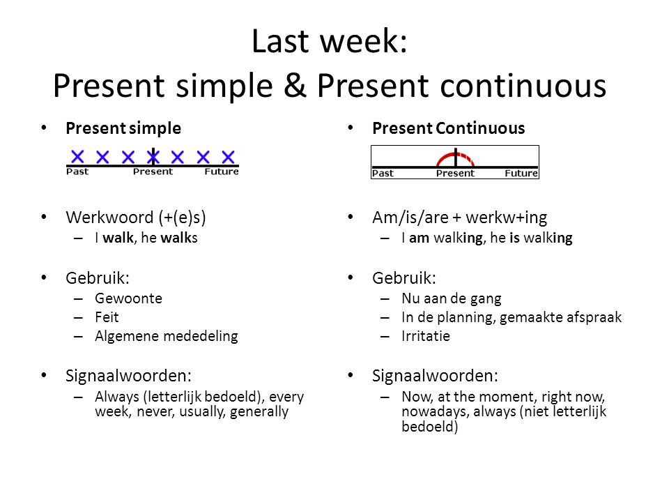 Last week: Present simple & Present continuous