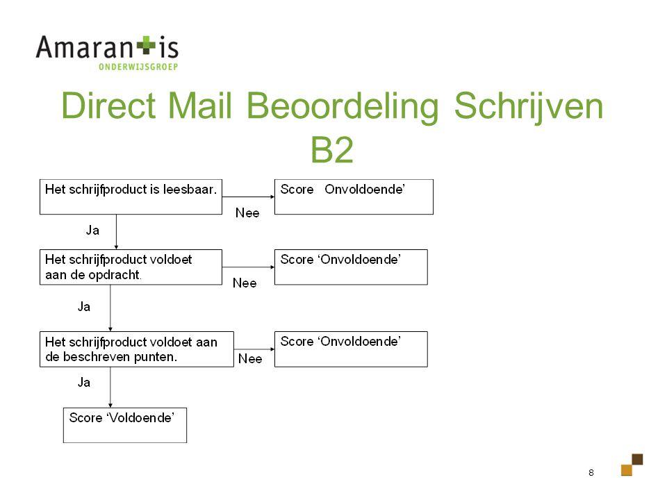 Direct Mail Beoordeling Schrijven B2