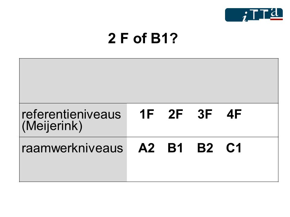 2 F of B1 referentieniveaus (Meijerink) 1F 2F 3F 4F raamwerkniveaus
