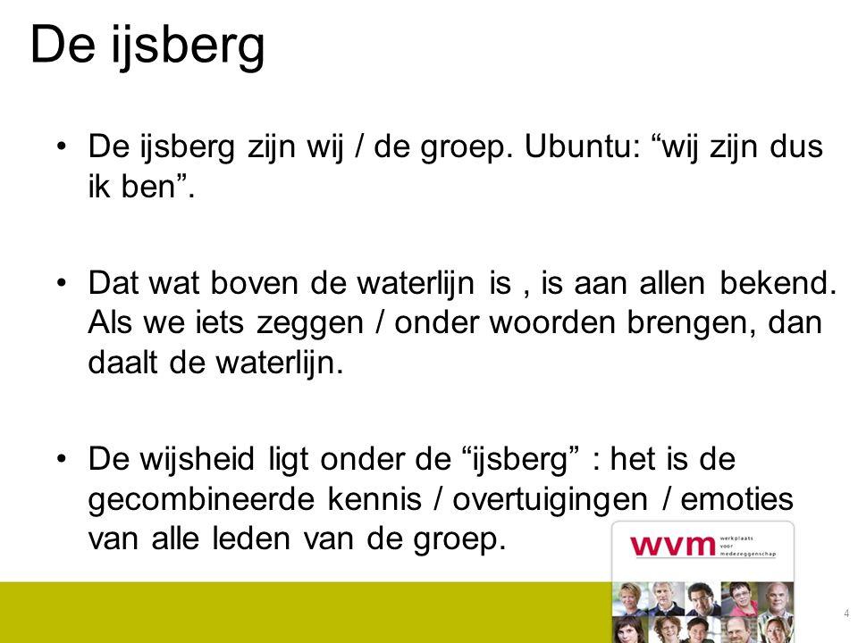 De ijsberg De ijsberg zijn wij / de groep. Ubuntu: wij zijn dus ik ben .