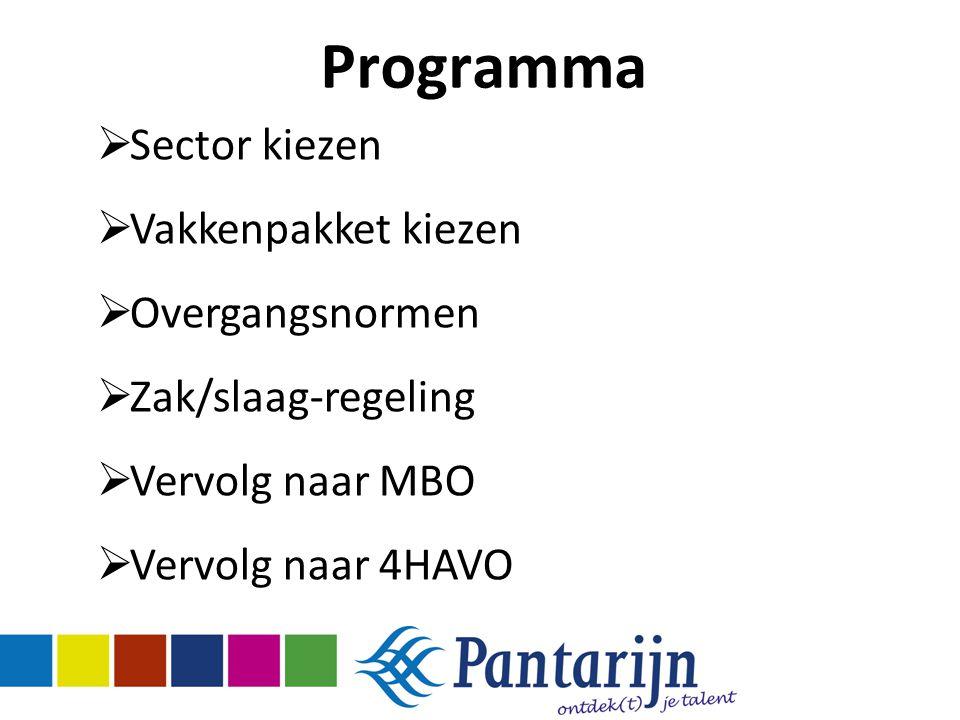 Programma Sector kiezen Vakkenpakket kiezen Overgangsnormen