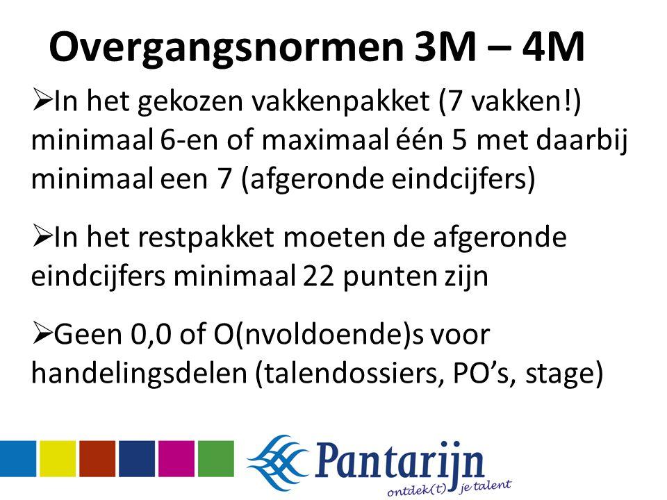 Overgangsnormen 3M – 4M In het gekozen vakkenpakket (7 vakken!) minimaal 6-en of maximaal één 5 met daarbij minimaal een 7 (afgeronde eindcijfers)