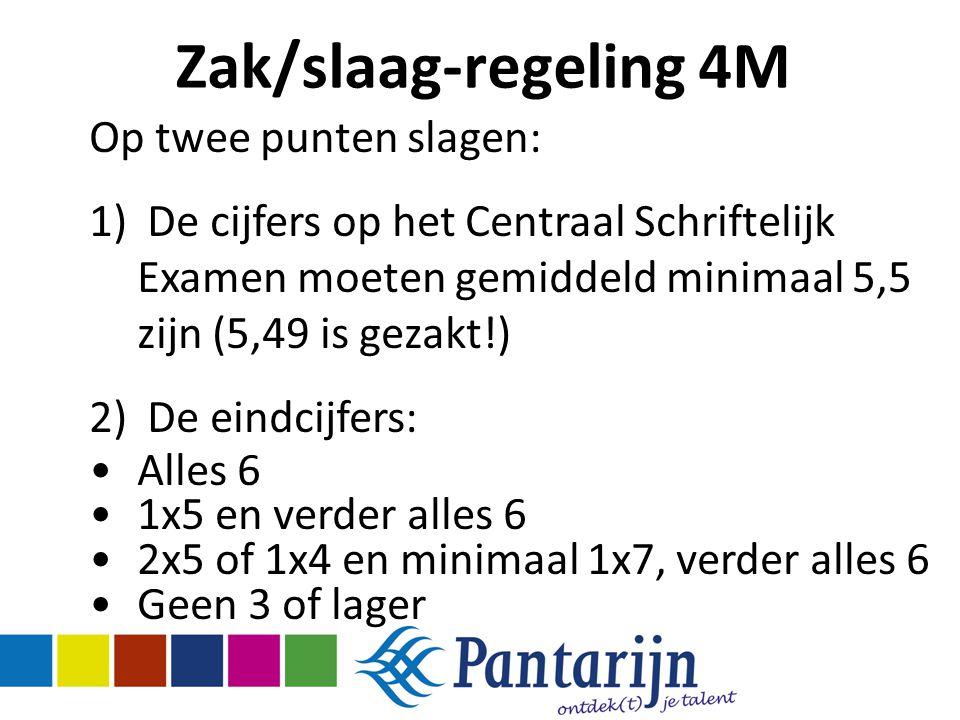 Zak/slaag-regeling 4M Op twee punten slagen: