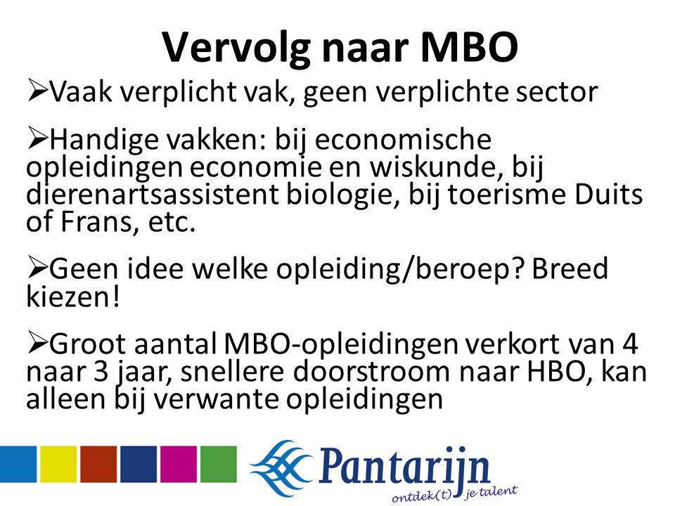 Vervolg naar MBO Vaak verplicht vak, geen verplichte sector