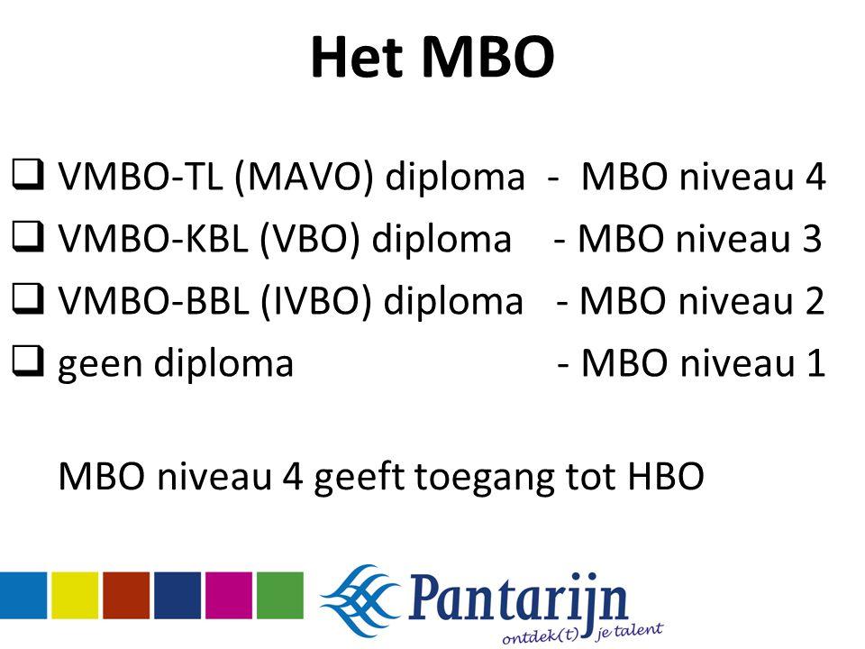 MBO niveau 4 geeft toegang tot HBO