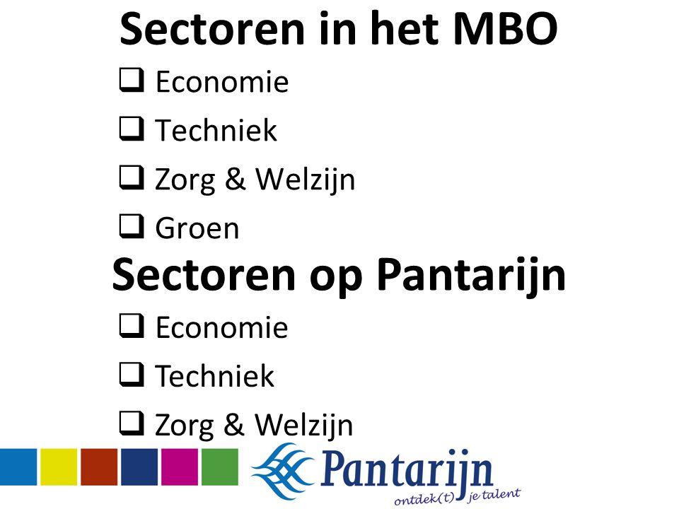 Economie Techniek Zorg & Welzijn Groen