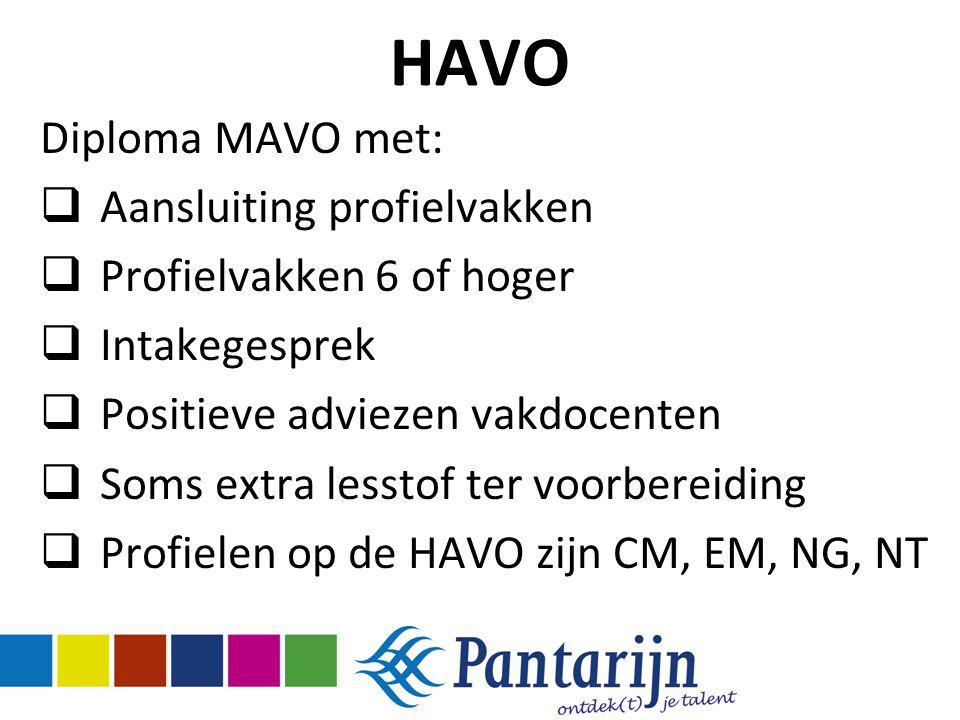 HAVO Diploma MAVO met: Aansluiting profielvakken