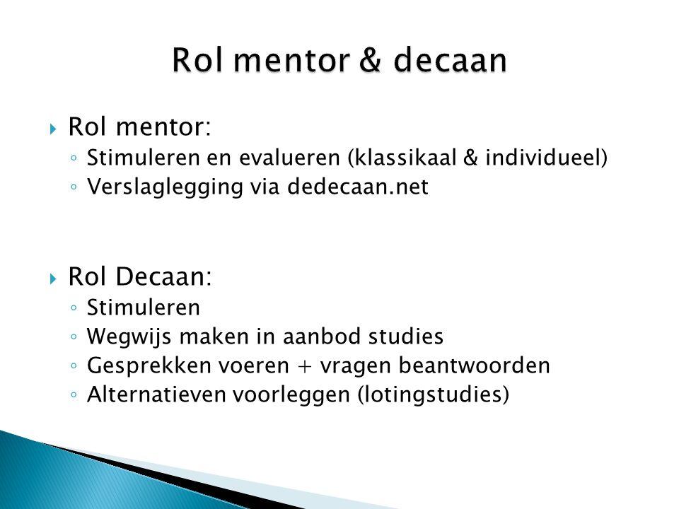 Rol mentor & decaan Rol mentor: Rol Decaan: