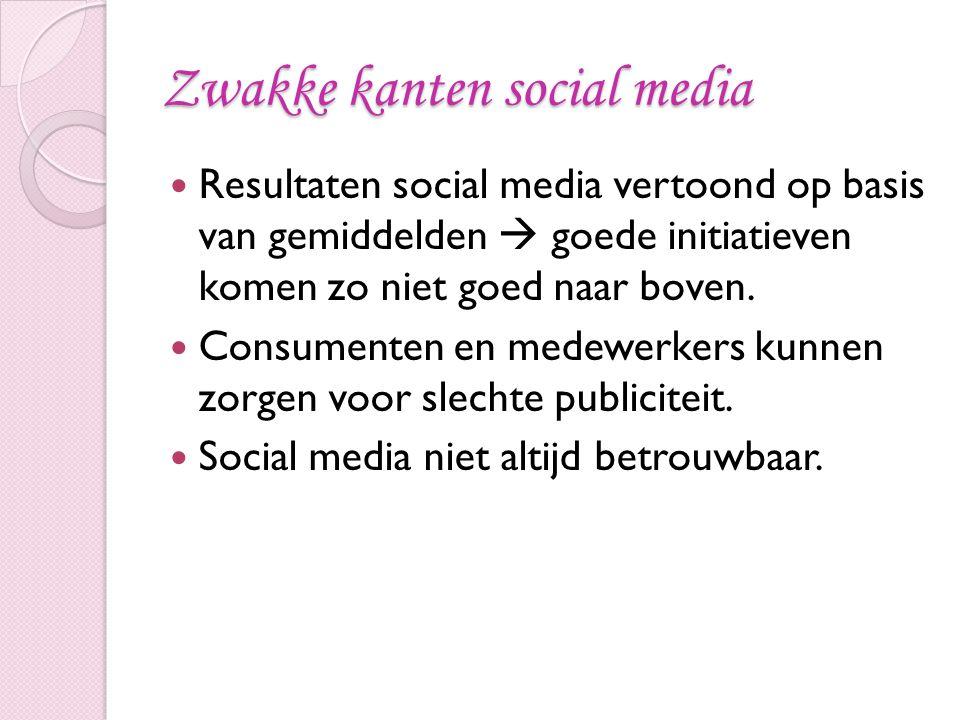 Zwakke kanten social media