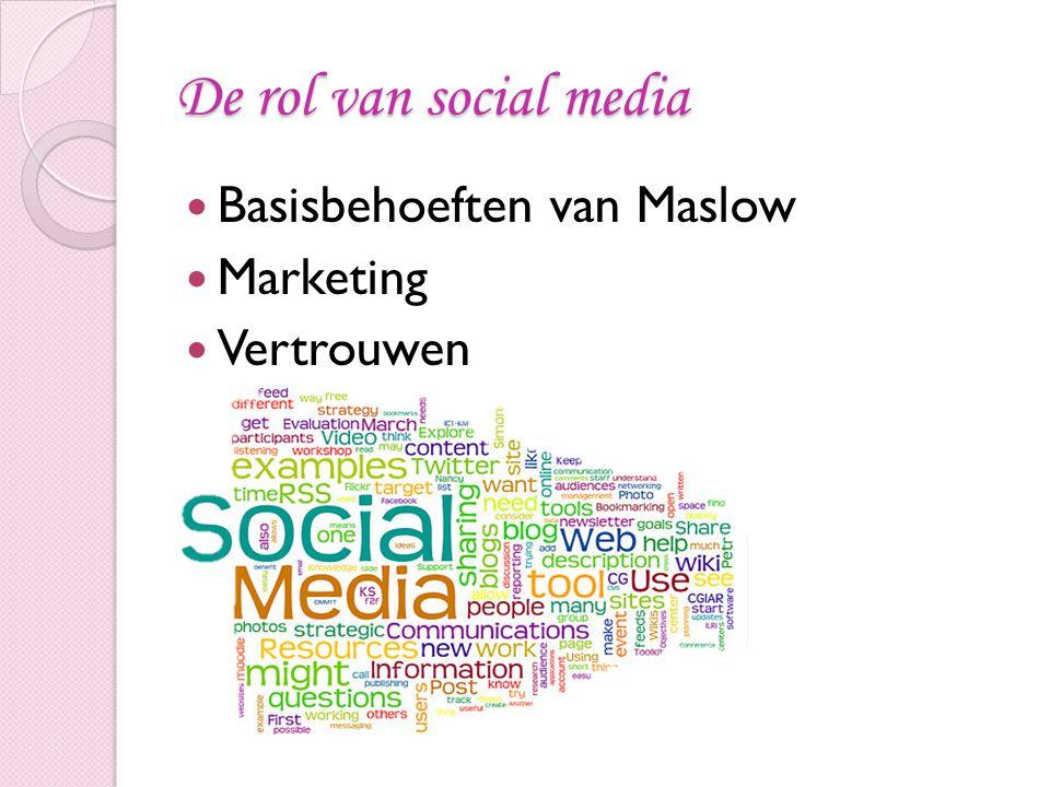 De rol van social media Basisbehoeften van Maslow Marketing Vertrouwen