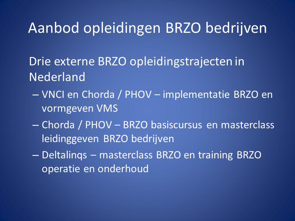 Aanbod opleidingen BRZO bedrijven