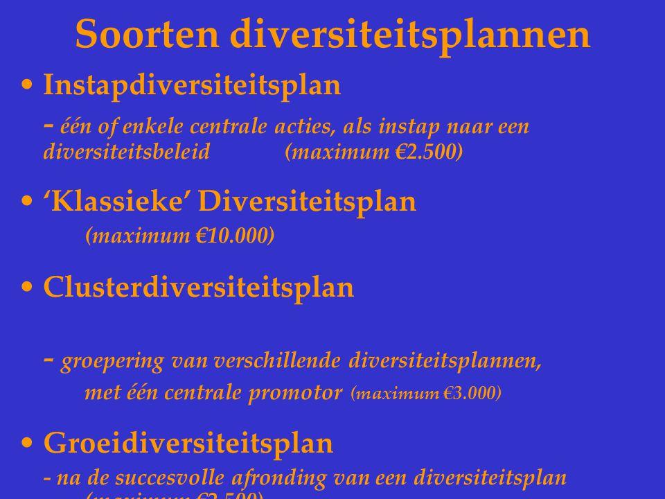 Soorten diversiteitsplannen