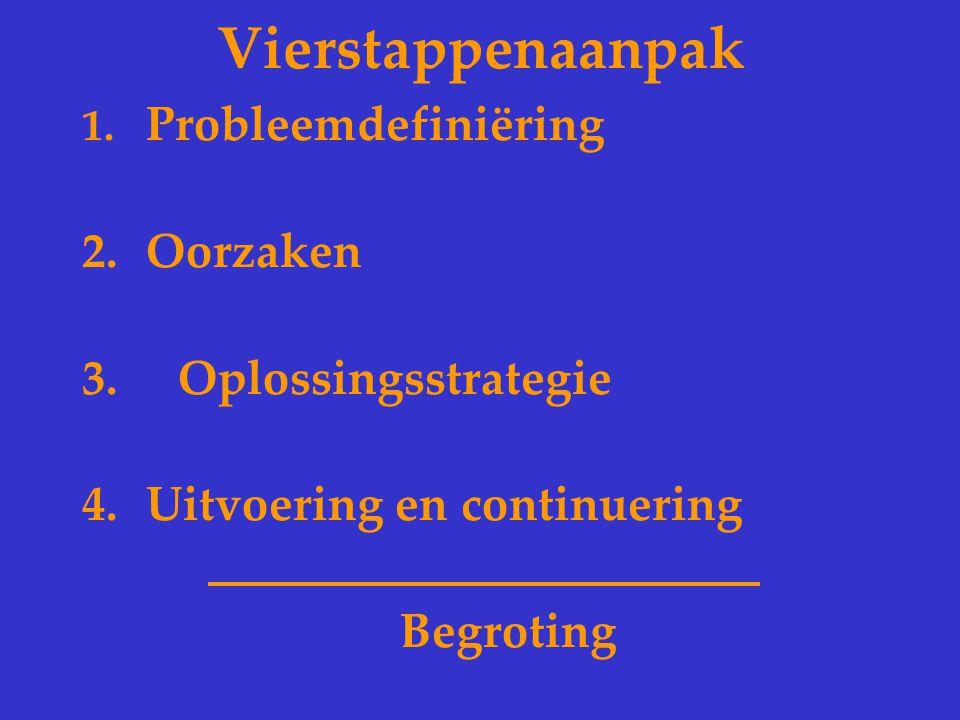 Vierstappenaanpak 2. Oorzaken 3. Oplossingsstrategie