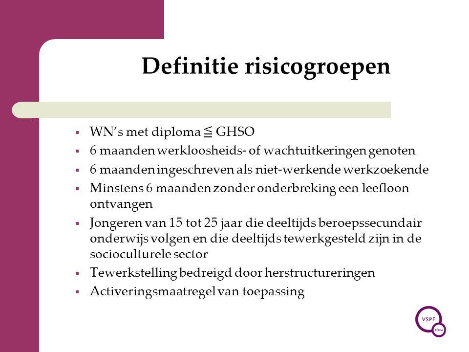 Definitie risicogroepen
